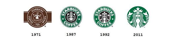 Evolución logo de starbucks