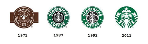 evolucion logo de starbucks